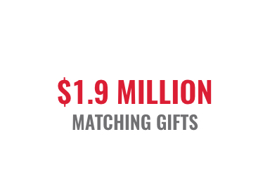 1.9 Millon Matching gifts