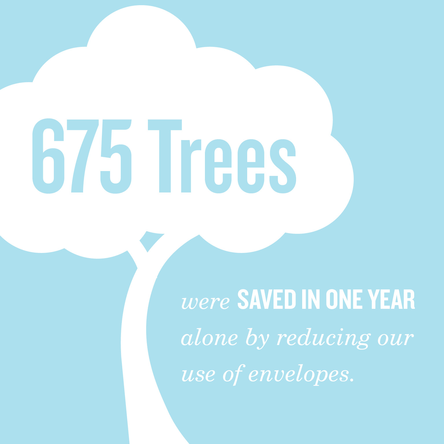 675Trees