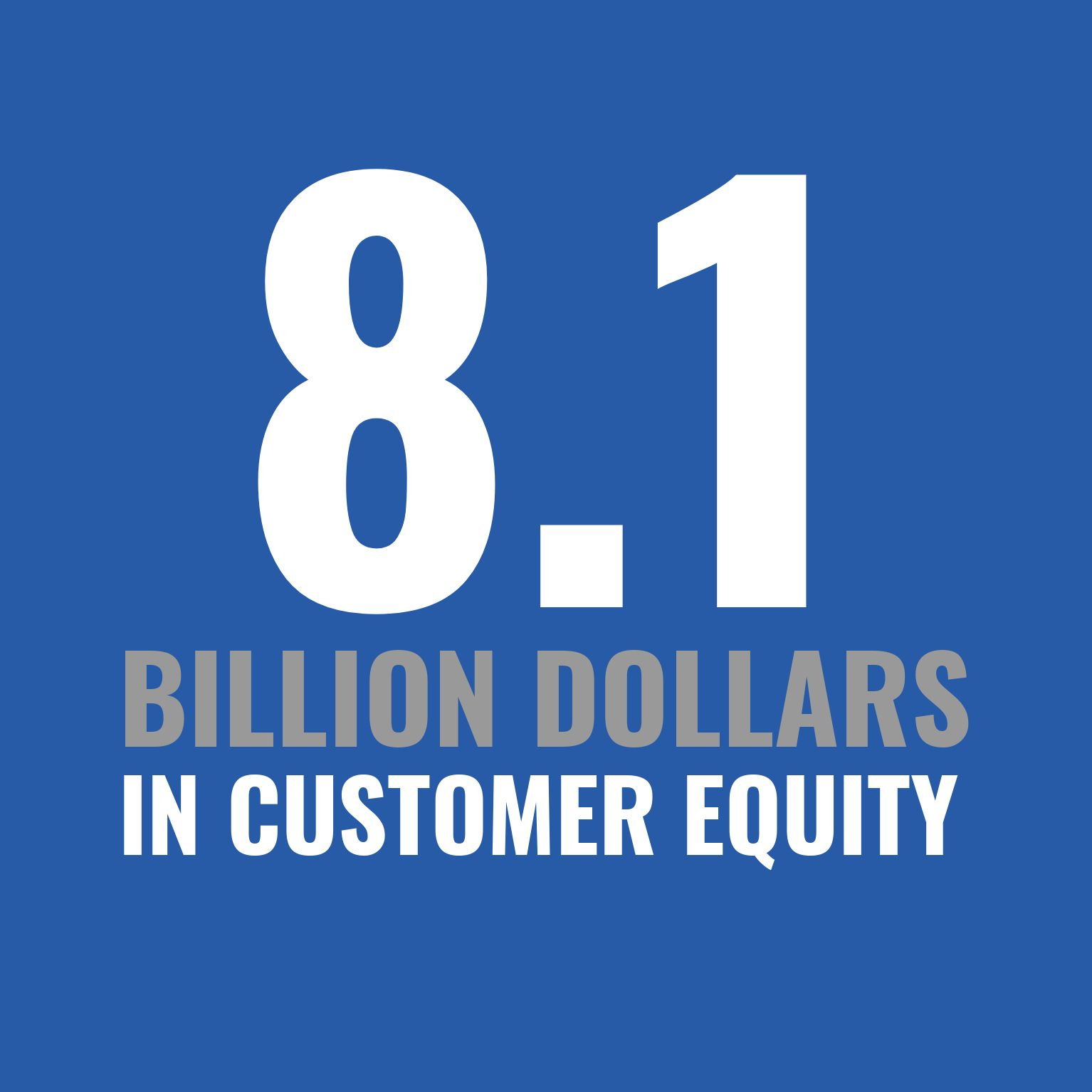 Eight point One Billion dollars in customer Equity
