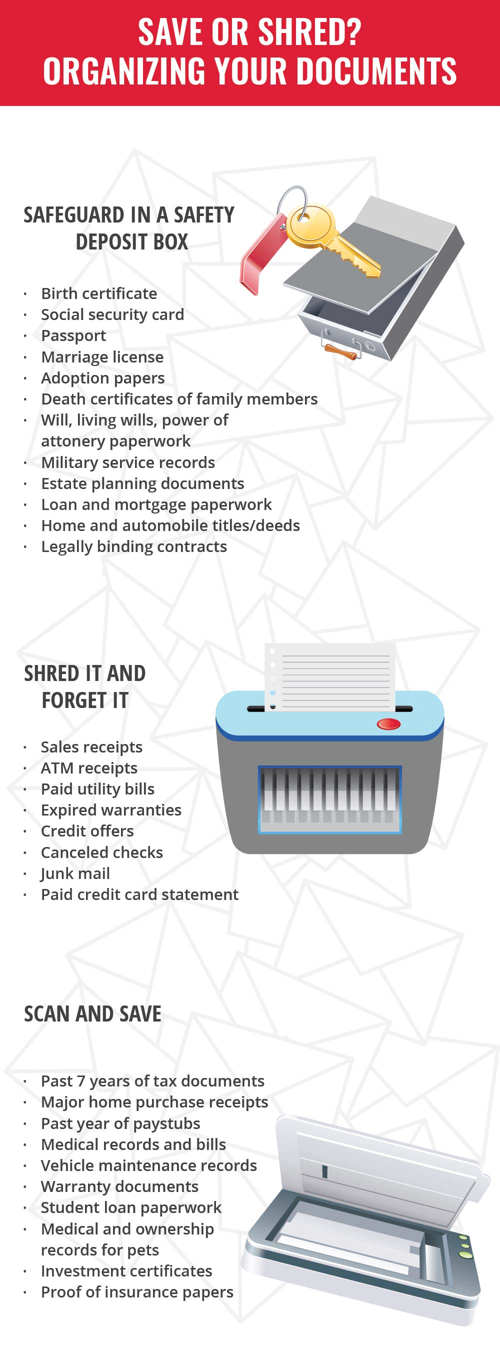 Save or Shred? Organizing Your Docs | American Family Insurance