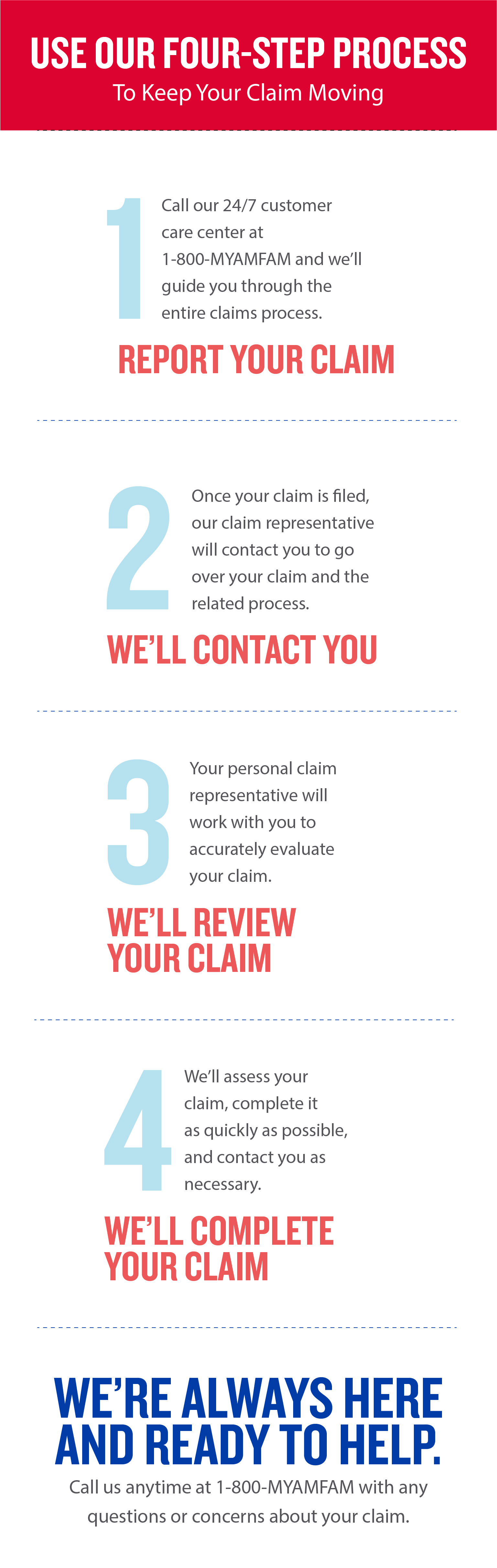 Claims Overview | American Family Insurance