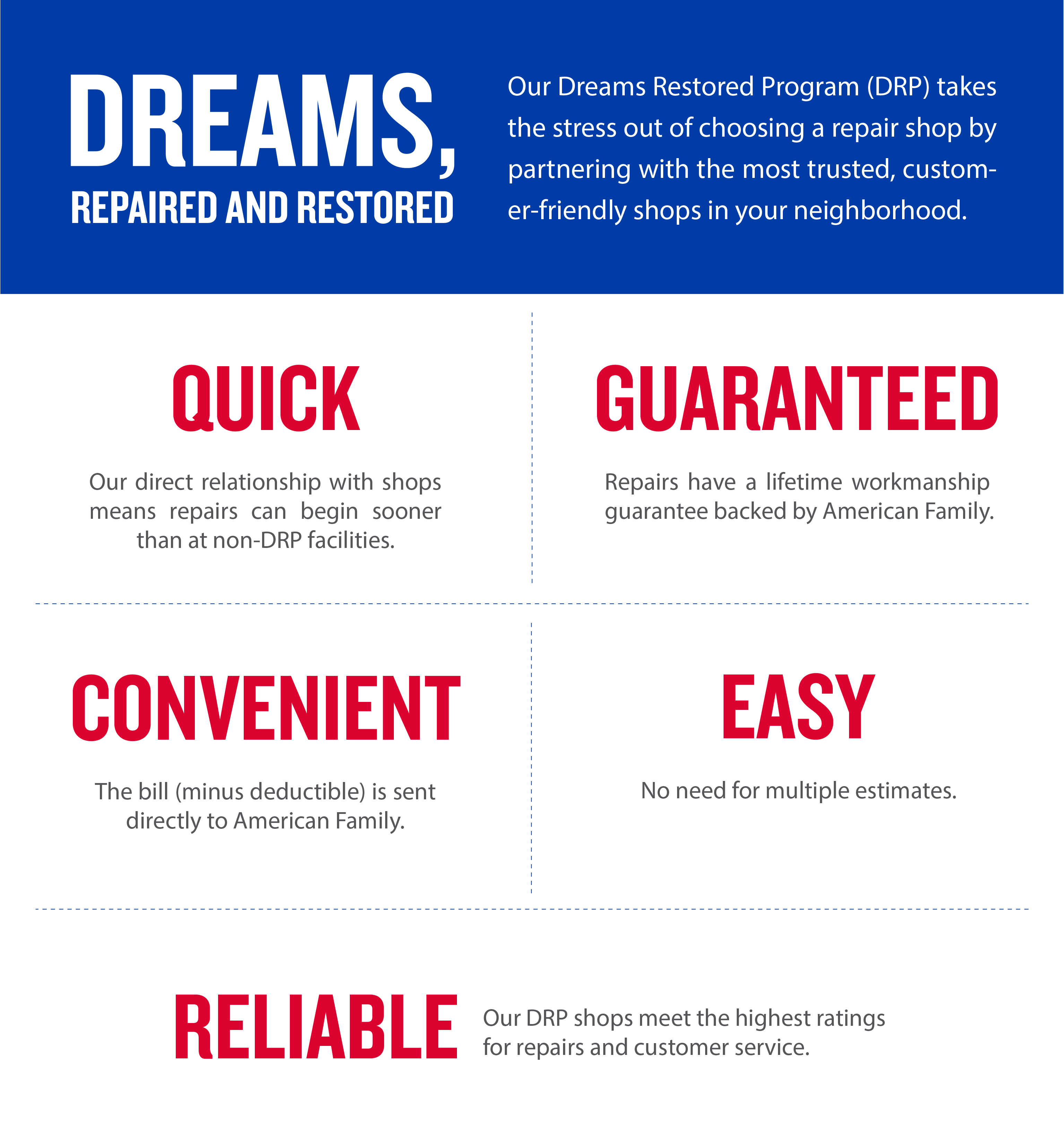 Dreams restored infographic