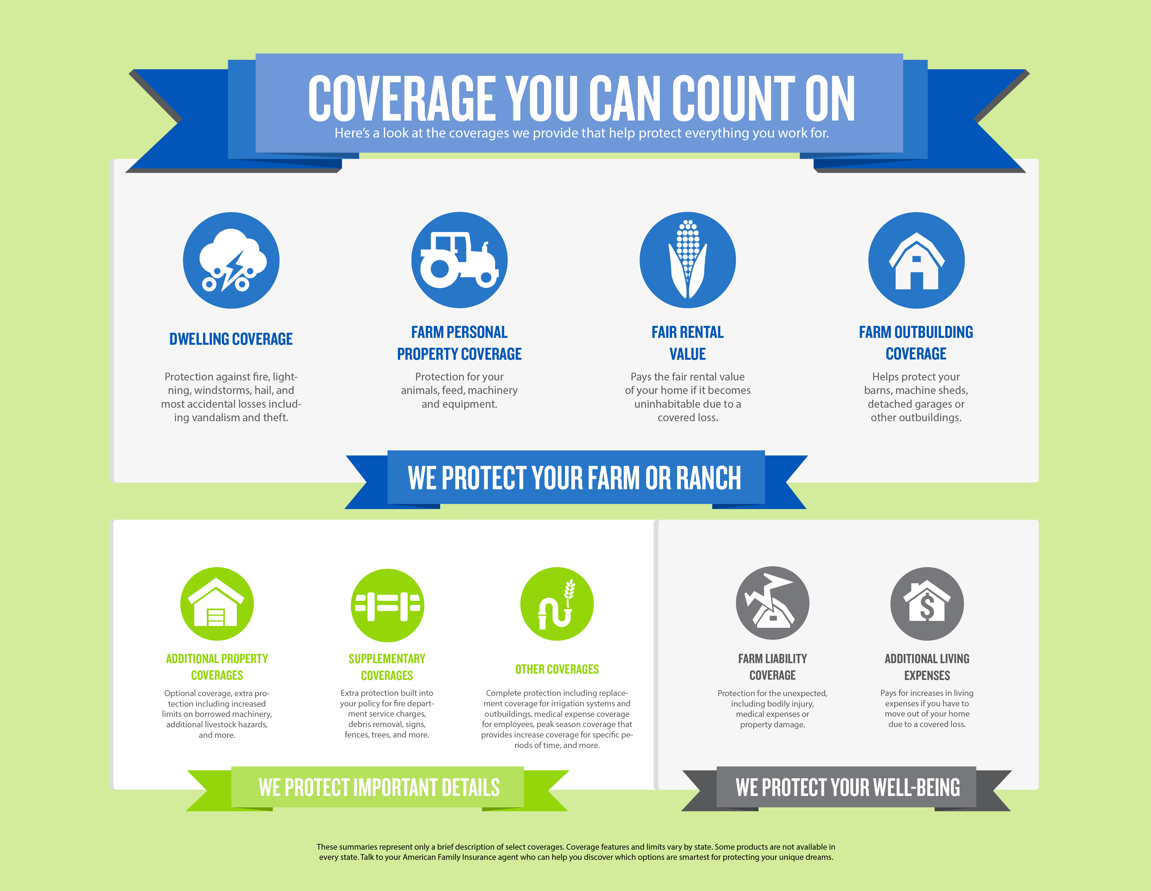 Farm Ranch insurance infographic