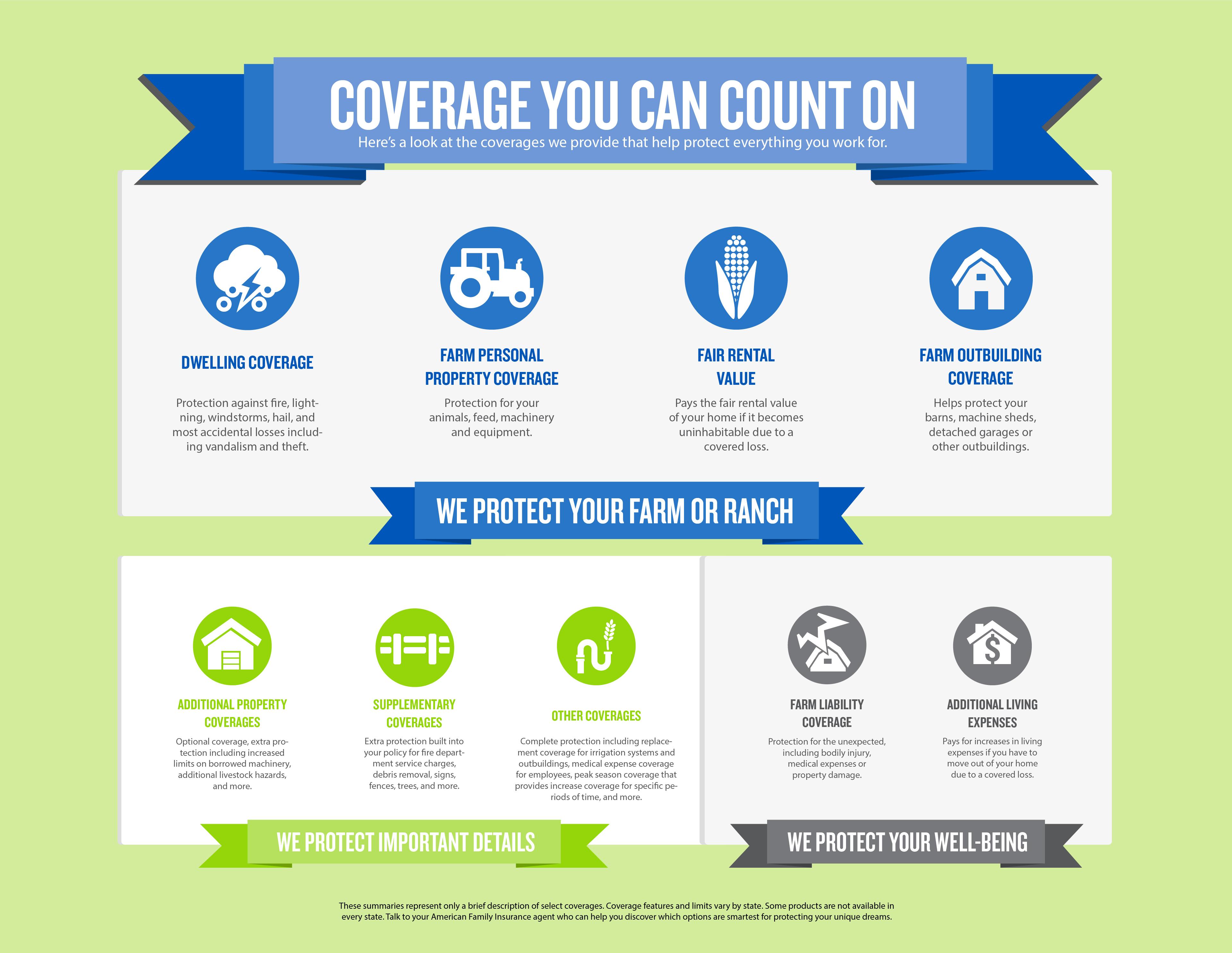 Farm Ranch insurance infographic