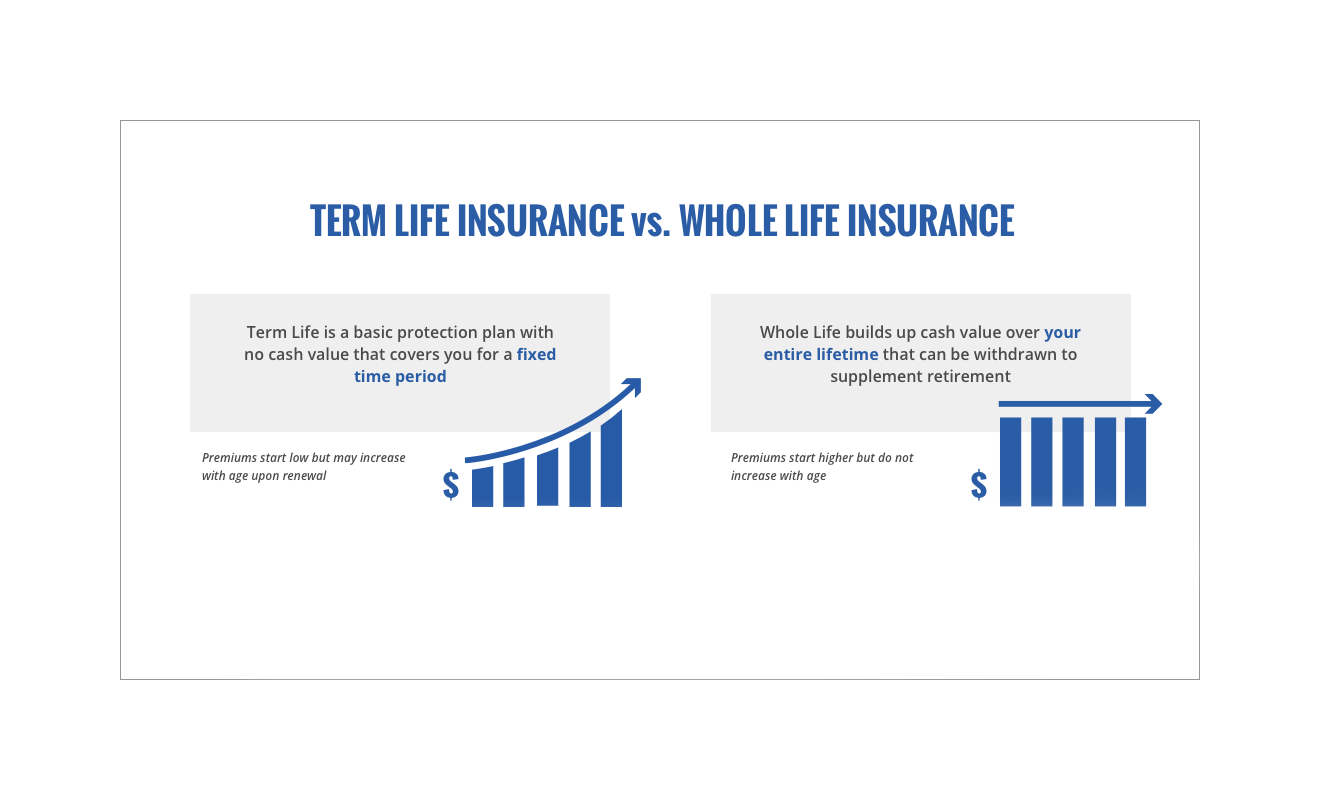 Lifeinsurances_options-Desktop