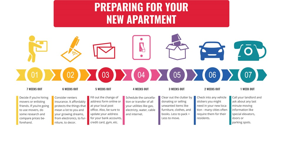 Moving Prep Info